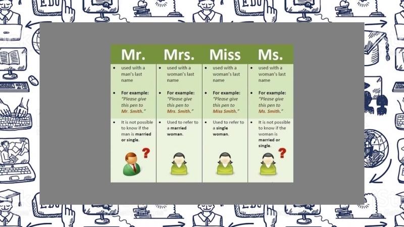 Начните говорить на английском с Pitman Training. Запись в личку.
