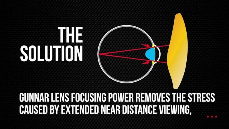GUNNAR Optiks - Stop Digital Eye Strain