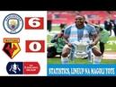 FA Cup Final| Manchester City Vs Watford 6-0| Highlights Goals Resumen Goles 2019 HD| 18/05/2019