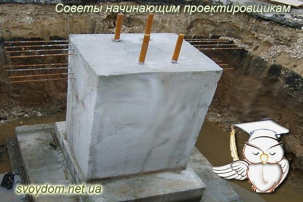 Фундаменты под металлические колонны