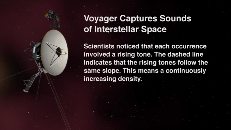 Космический аппарат Вояджер-1 записал звук вибрирующей плотной плазмы в межзвездном пространстве
