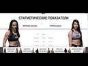 Прогноз MMABets UFC on ESPN 14: Бернс-Кунченко, Варгас-ДаСилва, Мачедо-Виана. Выпуск №160.Часть 1/6