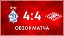 Динамо Спартак 4 4 Обзор матча