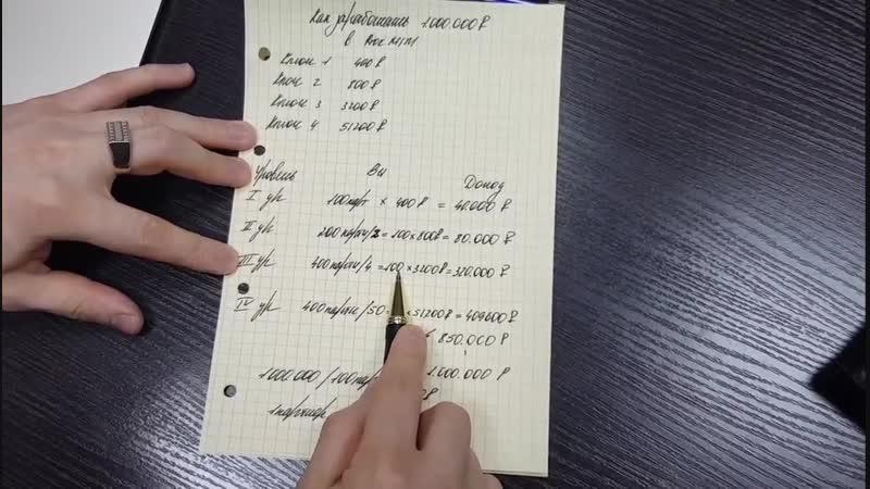 1 000 000 рублей в ProkMLM