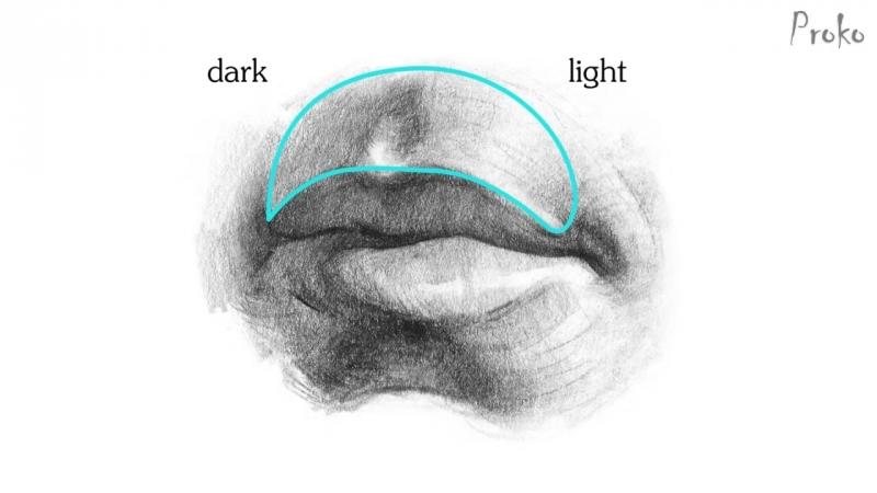 Как рисовать губы - анатомия и структура/ How to Draw Lips - Anatomy and Structure [озвучка kir4ik88]