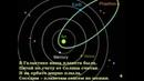 Что такое Солнечная система и откуда мы прилетели? Всё кругом враньё.