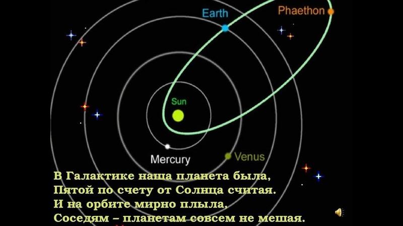 Что такое Солнечная система и откуда мы прилетели Всё кругом враньё
