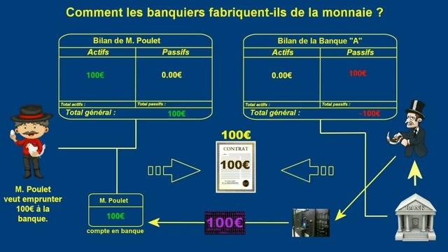 Посмотрите это видео на Rutube: «Comment la monnaie est-elle créée (Clin d'oeil aux GJ)»