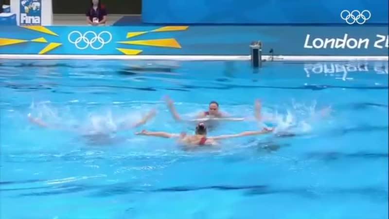 Синхронное плавание, Лондон-2012