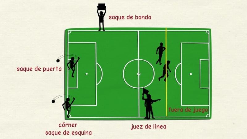 Aprender español: Mundial de fútbol - reglas del juego (nivel avanzado)