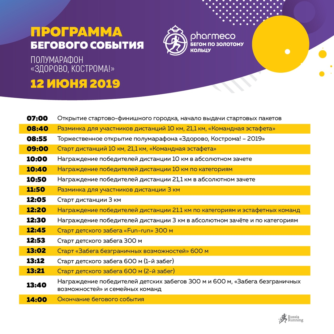 Программа полумарафона 2019 - Здорово Кострома