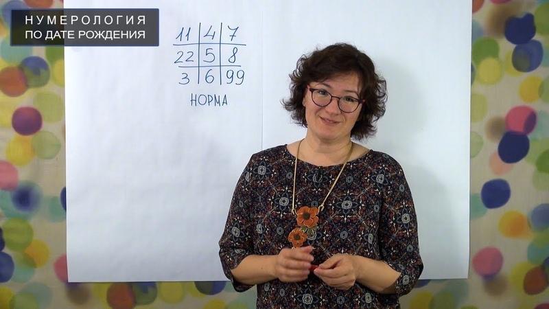Нумерология по дате рождения . Школа Анастасии Даниловой