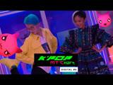 K-Pop MTChart #6: Кейко Ли
