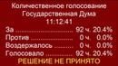 Геноцид Детское пособие по уходу за ребёнком 50 рублей Думу устраивает