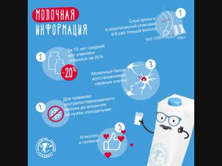Info graphics milk