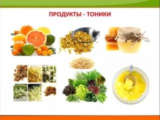 Природные антиоксиданты. Продукты и специи для молодости, энергии и здоровья