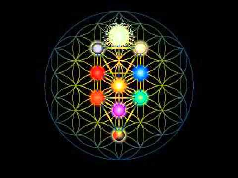 Manly P Hall - On Kabbalah Part One