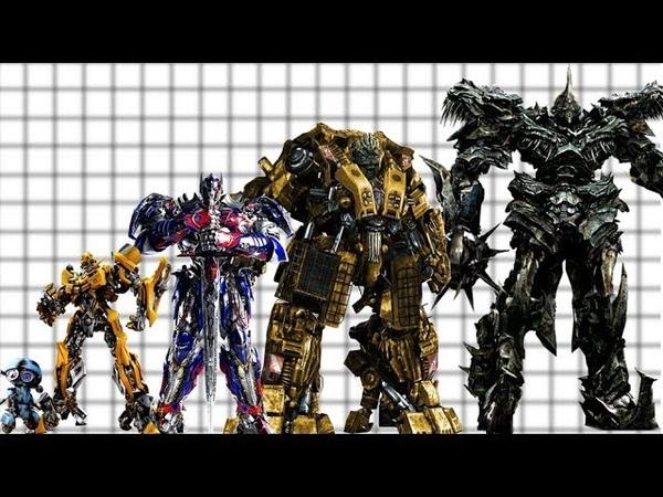 Autobots Size Movies