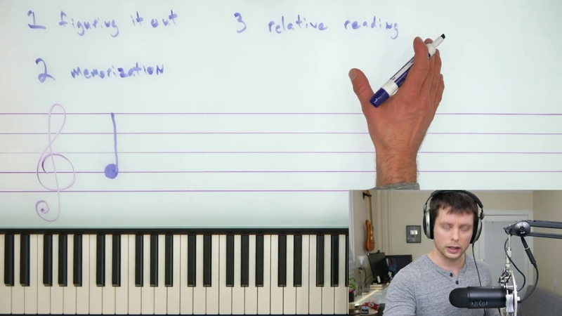 Using Relative Reading to Read Sheet Music [3]