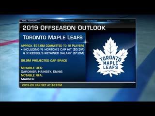 Nhl tonight: leafs extensions jun 28, 2019