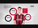 Inside the Audi Player Index Miguel Almiron