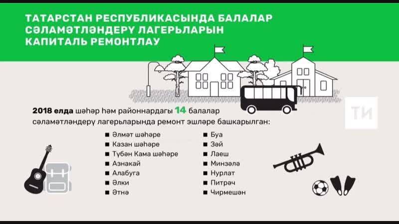 Республиканың ундүрт шәһәр һәм районында балалар сәламәтләндерү лагерьларында ремонт үткәрелде