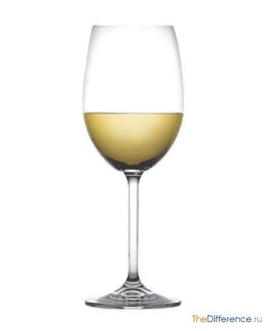Разница между белым и красным вином И у белого, и у красного вина есть свои почитатели. Как правило, выбор определенного сорта основывается на вкусовых ощущениях. Однако ценителям изысканных