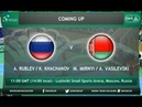 Davis Cup 2018 RUS BLR Day2 MIRNYI VASILEVSKI
