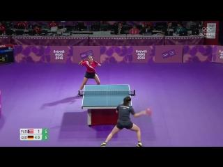 Настольный теннис, Буэнос-Айрес-2018