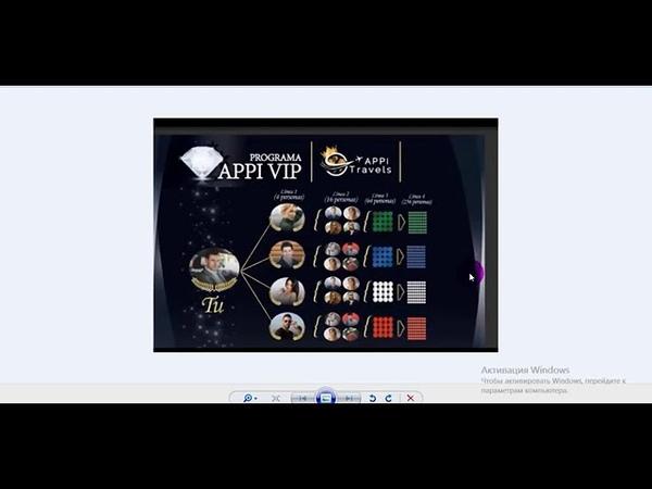 APPI TRAVELS VIP1 Супер предложение Маркетинг