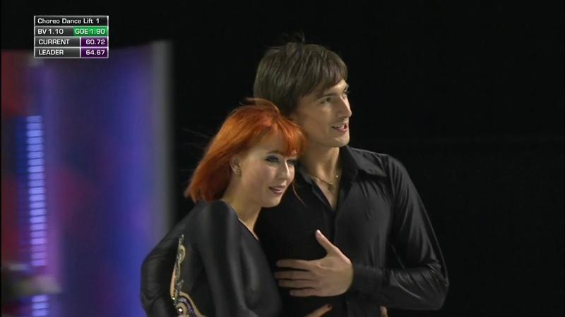 Tiffani ZAGORSKI / Jonathan GUERREIRO RUS Free Dance 2018 Grand Prix Final
