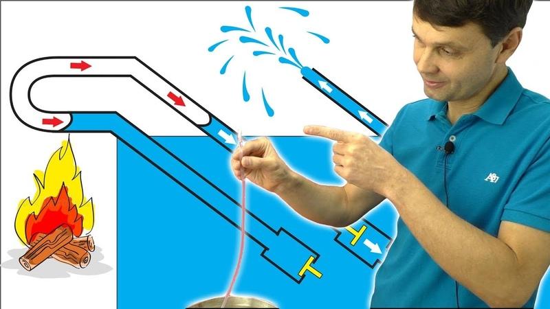 🌑 Этот ВОДЯНОЙ НАСОС качает воду без электричества невероятно но это факт Игорь Белецкий