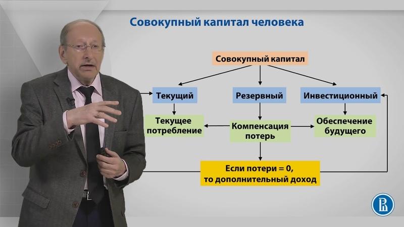 Обновленный курс «Управление личными финансами». Лекция 2