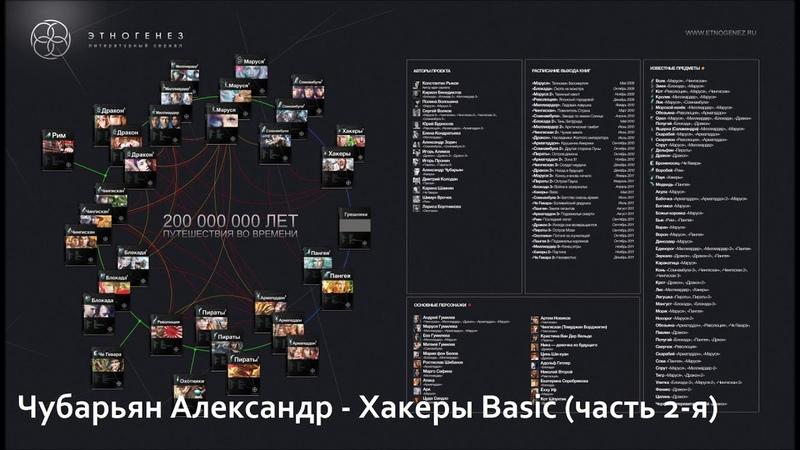 Чубарьян Александр - Хакеры Basic (часть 2-я)