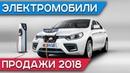 Самые популярные электромобили 2018 года Tesla Model 3 Nissan Leaf Renault Zoe JAC iEV 7S и др