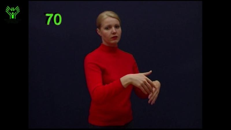 070 Клюнуть на удочку поверить Словарь лексики русского жестового языка