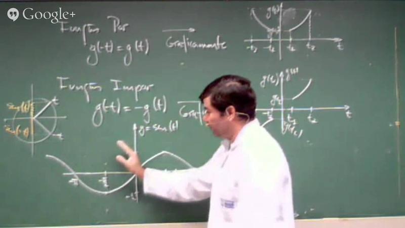 P1| Cálculo I - Prof. Thiago Tolosa