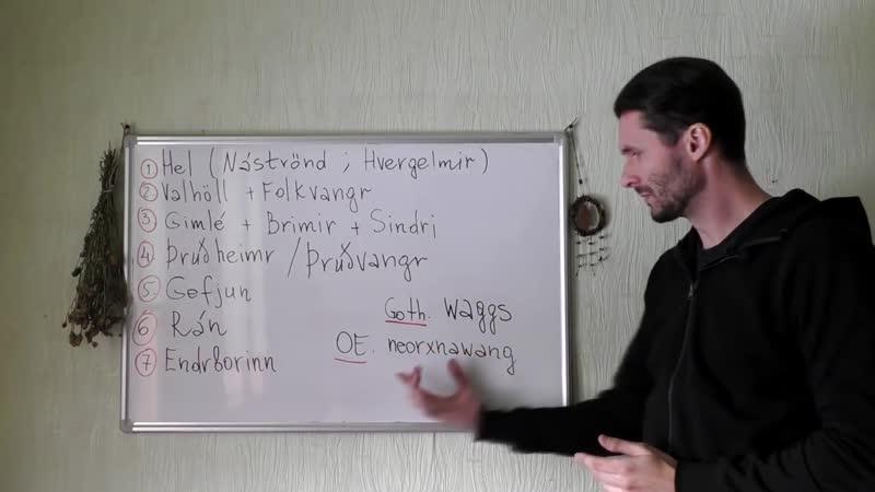 Посмертие в древнегерманской традиции