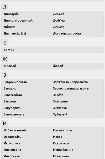 150 слов с правильным ударением Даже если вы точно знаете, как правильно произнести «звонит» и «квартал», все равно в великом и могучем русском языке найдутся слова, способные поставить в тупик