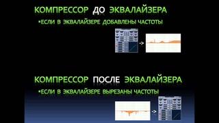 ANDI VAX. PRE POST компрессия (Ответы)