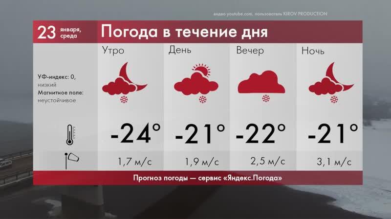 Прогноз погоды в Кирове на 24-25 января 2019 года