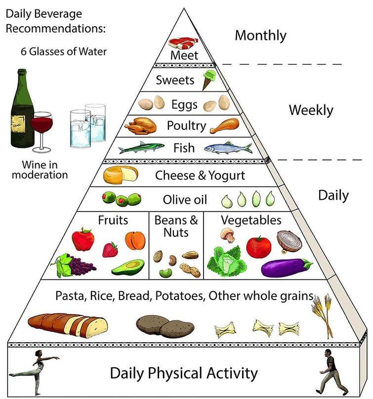 Меню для пожилых людей: после 80 лет правильное питание тоже.