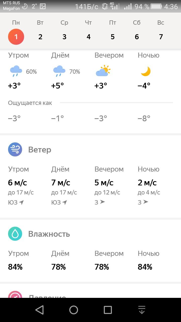 #городЧайковский #погодаЧайковский