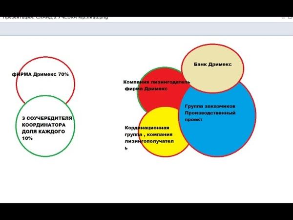 Марафон ч 2 Елена Рысёва 03 06 19