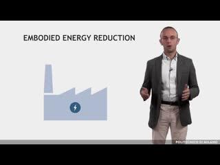 Ev future - шах и мат, ископаемое топливо