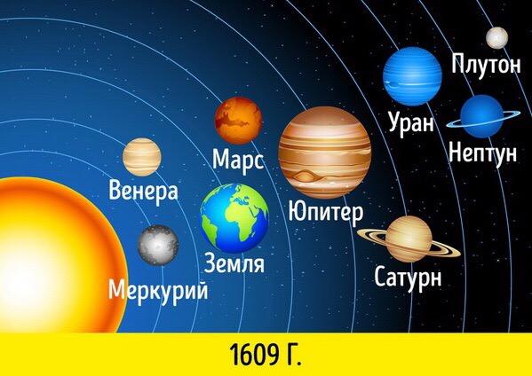 Галилей не был первым, кто предположил, что Земля вращается вокруг Солнца