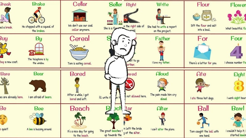 Homophones! Commonly Confused Homophones Illustrated with Pictures Homophones List Examples