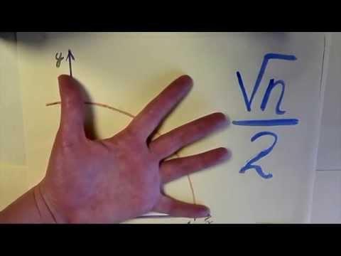 Как Легко запомнить значение Синуса и Косинуса Тригонометрия на пальцах