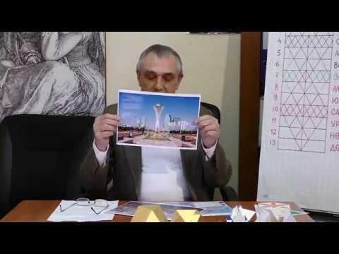 СВЯТОСЛАВ МАЗУР Назарбаев - исторический ВЫКИДЫШ