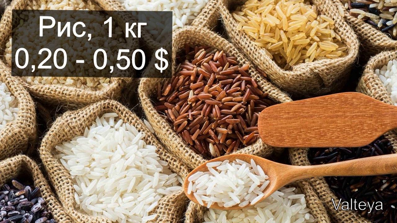 Цены на Шри Ланке W_HTL7jcN_c
